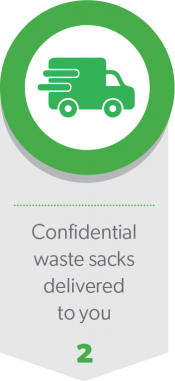 Confidential waste sacks delivered to you